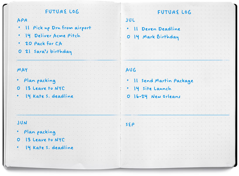 Einfaches Future Log, Copyright Ryder Carroll