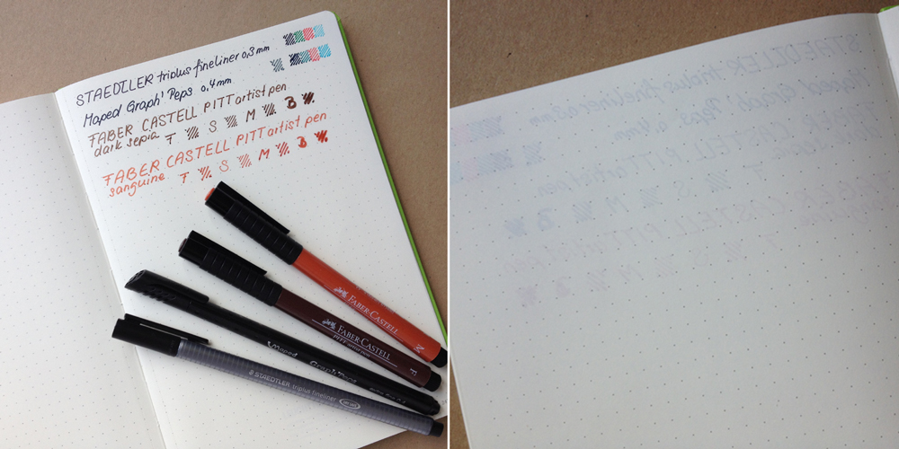 Bullet Journal Stiftetest Vorderseite